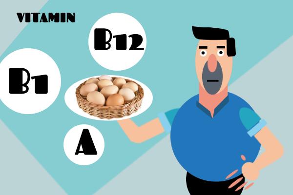 Trứng chứa nhiều chất dinh dưỡng tốt cho sinh lý nam giới